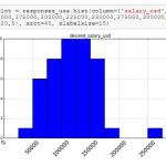 SlashDB API for Data Science vs. Tools Like Oracle BI