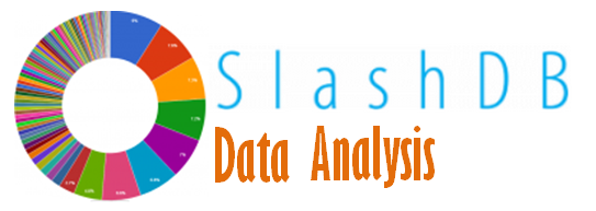 SlashDB and Data Analysis